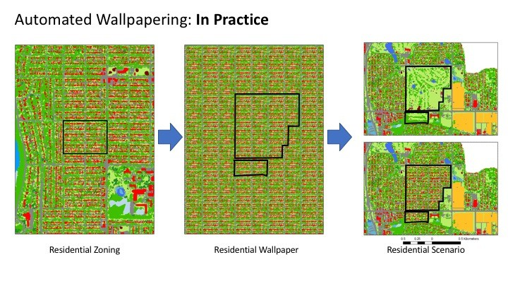 graphs demonstrating wallpapering concepts in practice